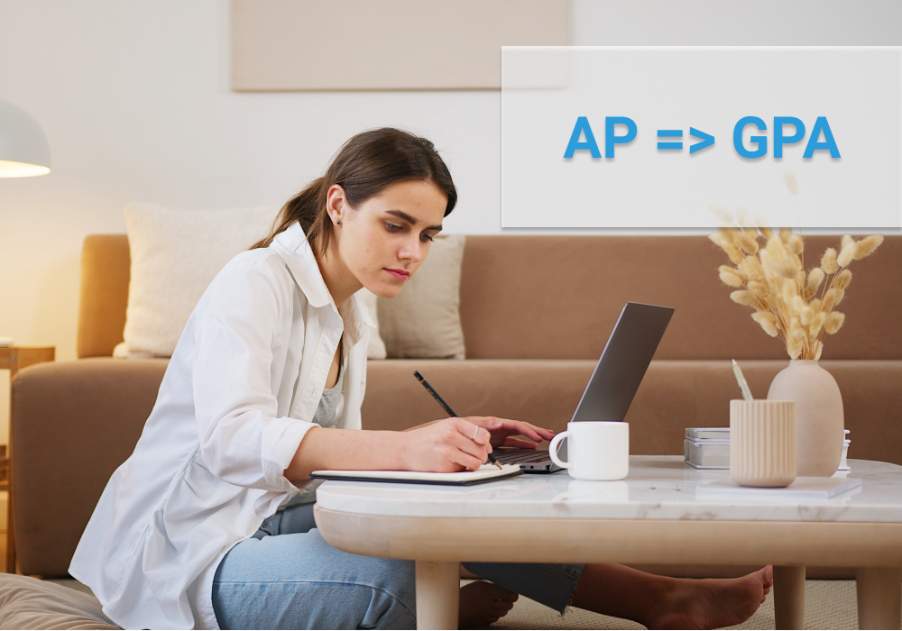 How to convert AP scores to GPA